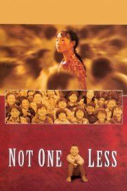 Not One Less (1999) ครูตัวน้อย หัวใจไม่น้อย (ซับไทย)
